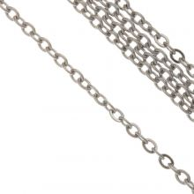 Stainless Steel Rolo Chain (4 x 3 x 0.6 mm) Antique Silver (10 Meter)