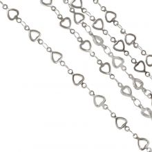 Stainless Steel Rolo Chain (10 x 5 mm) Antique Silver (1 Meter)