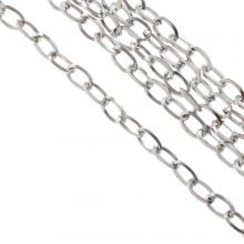 Stainless Steel Rolo Chain (7 x 4 x 0.8 mm) Antique Silver (10 Meter)