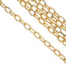 Stainless Steel Rolo Chain (7 x 4 x 0.8 mm) Gold (10 Meter)