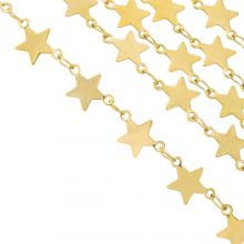 Stainless Steel Rolo Chain Star (2 x 1.5 mm) Gold (1 Meter)